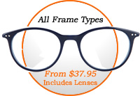 ALL FRAME TYPES OF SPECTACLES